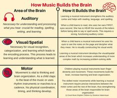 4 Insanely Awesome Ways Music Helps Kids Who Struggle - Good music brighter children, music and the brain, good parenting brighter children - Guitar Lessons For Kids, Music Lessons, I Love Music, Music Is Life, Music For Kids, Children Music, Auditory Learning, Music And The Brain, Music Education