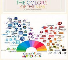 Marketing Designed Website - infographics