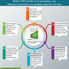 Software Other Computer Software Smart Sysinfotools Olm To Pst Converter Convert Mac Outlook Olm To Ms Outlook Pst