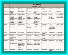 Clean eating Meal Plan and P90X3 Week 4 Review