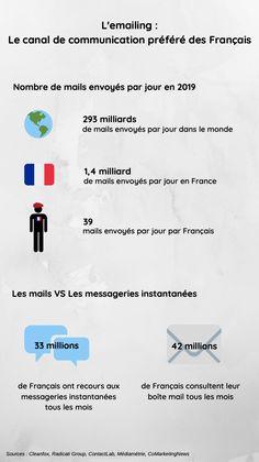 Livre Blanc : La Pollution Numérique Liée aux Mails - Cleanfox Email Marketing, Map, Instant Messaging, White Paper, Maps, Peta