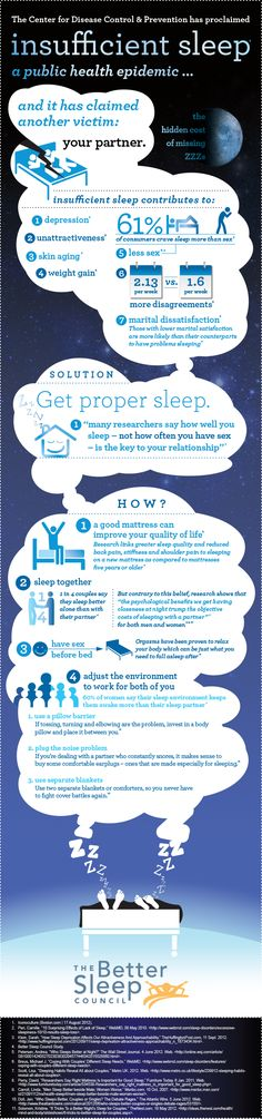 Insufficient sleep: American couples have bedroom problems [Infographic] - SFGate