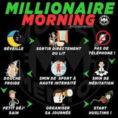 Clickfunnel entrepreneurship success sale tunnel leadership motivat leader market infoproduct training dropshipping e-commerce software make money millionaire wordpress shopify magento affiliat French Language Lessons, French Lessons, Citation Entrepreneur, Business Entrepreneur, Entrepreneurship Development, Program Management, Miracle Morning, Kindle, Business Sales