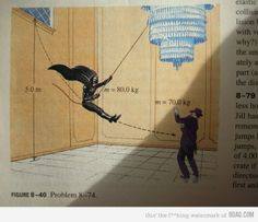 Best physics school book ever!