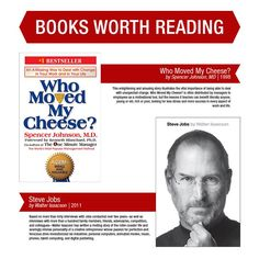 Who Move my Cheese by Spencer Johnson, MD (1998)
