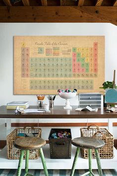 Periodic Table  of the  Elements III by Michael Tompsett Gallery Wrapped Canvas Print on @HauteLook