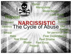 Cycle of Narcissistic Abuse-Know a few ladies including myself who've delt with this sort of personality. Just wish my son didn't have to as well.