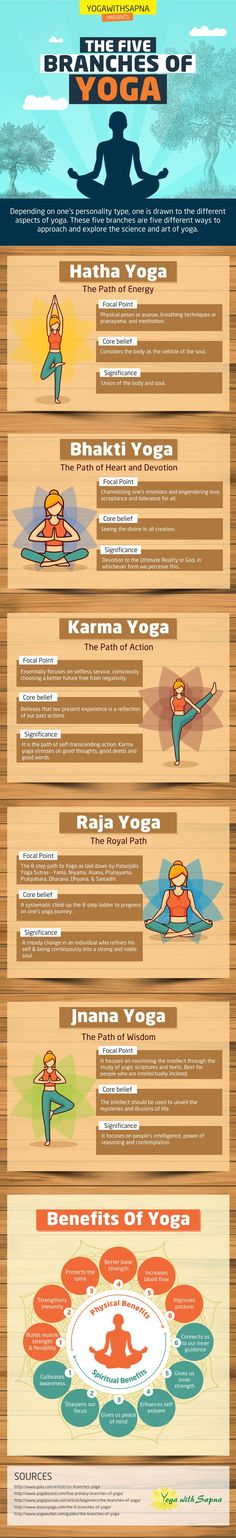 #Yoga-graphic : The Five Branches of Yoga [#Infographic] #fitness #fitfam