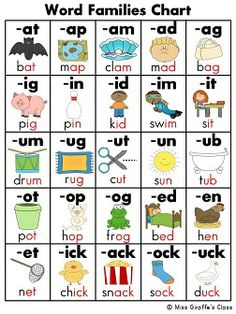 Word Families: Word Families Charts that are perfect for young readers! Put these word families charts in their writing folders or writing center, send them home for practice, or combine with my Sounds and Blends Charts to make a great resource for your Reading Activities, Literacy Activities, Teaching Reading, Guided Reading, Reading Classes, Word Family Activities, Reading Skills, Literacy Centers, Teaching Phonics