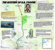 The Mystery of DB Cooper: A map of the flightpath of the hijacking