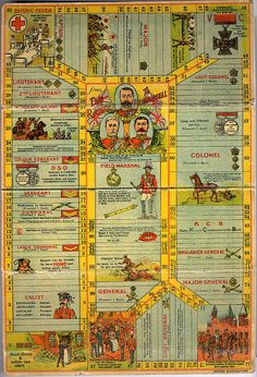 The Ranks to Field Marshall    First World War board game with portraits of George V and Field Marshals French and Kitchener. Anonymous artist. Manufactured in Britain as a process print on a board.