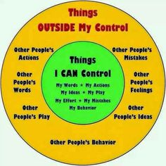 Things Outside My Control #cultivatecomm