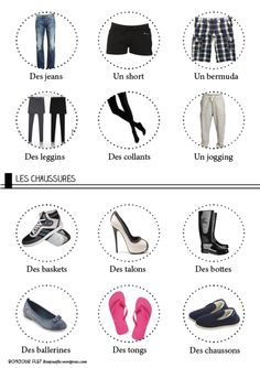 Do you want learn clothes in France? French Teaching Resources, Teaching French, French Language Learning, Learn A New Language, Learn To Speak French, Learn English, French Class, French Lessons, Vocabulary Clothes