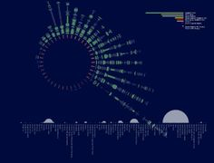 Satellites currently in orbit around earth