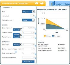 Wealthie has access to hundreds of loan products from dozens of Australia's most respected banks and lending institutions. Use our simple mortgage and bank loan calculator to work out your repayments if you're looking to purchase another home or refinance. Read More - http://wealthie.com.au/calculators/how-much-can-i-borrow/