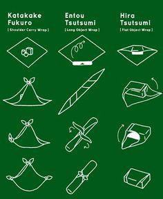Furoshiki , Technique et idées créatives