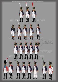 Rangos franceses en un batallón.