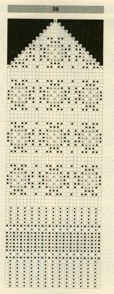Handschuh Nr. 50: Musterzeichnung