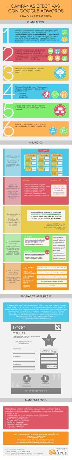 Campañas efectivas de Google Adwords Vía: area.com.mx #infografia #infographic #marketing
