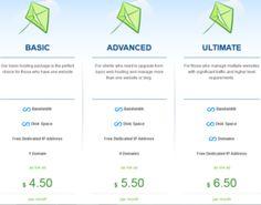 hostwinds shared web hosting