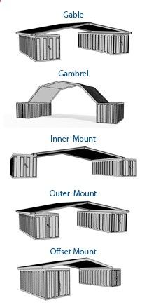 Container House - Container House - Roof options for shipping container homes - Who Else Wants Simple Step-By-Step Plans To Design And Build A Container Home From Scratch? Who Else Wants Simple Step-By-Step Plans To Design And Build A Container Home From Scratch?