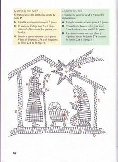 RODRIMAN ..... LRM --------------- Patrones comprados , regalados en encuentros y bajados de Internet . Christmas Colors, Christmas Themes, Bobbin Lacemaking, Bobbin Lace Patterns, Christmas Nativity Scene, Christmas Coloring Pages, Lace Making, String Art, Hobbies And Crafts