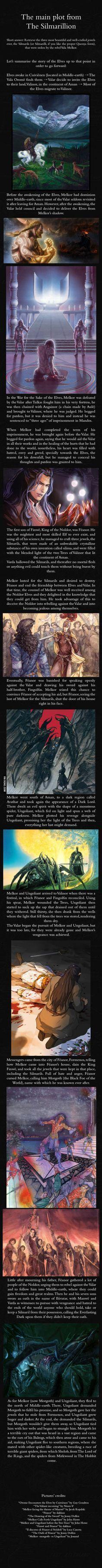 The Silmarillion main plot - J.R.R. Tolkien's Mythology