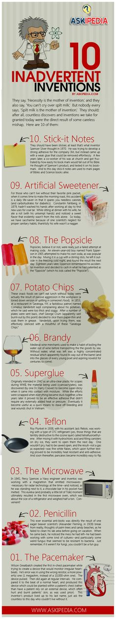 10 Inadvertent Inventions. being a science nerd.