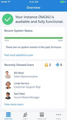 Meet the new SalesforceA