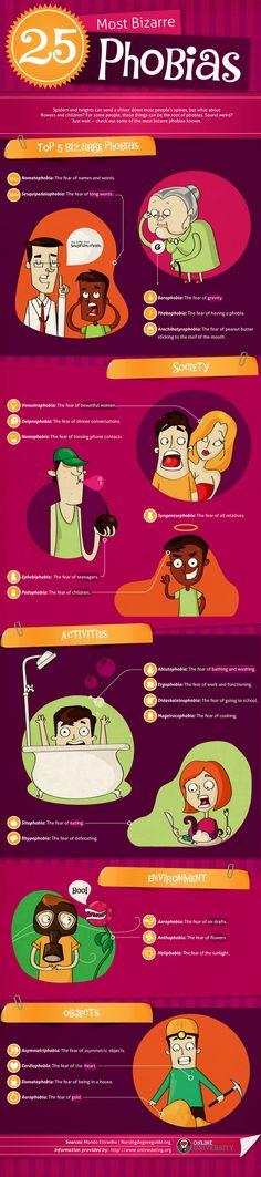 25 Most Bizarre Phobias [Infographic] | via bitrebels.com | #Infographic #Phobias |
