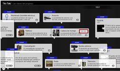 Captura de pantalla de mi publicación en storytelling en Tiki toki