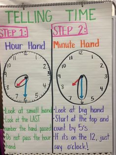 Telling time to hour & half hour anchor chart for first grade