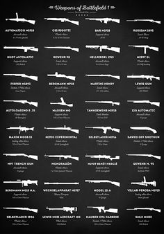 battlefield 1, battlefield 1 weapons, video game, battlefield 1 poster, battlefield 1 print, battlefield 1 art, battlefield 1 decor, battlefield 1 rifles, video game art, video game decor, gaming, gamer, fps, first world war, world war i, world war 1, military, army, combat, kids room, geekery, geeky, playstation, ps4, xbox one, game decor, game poster, game print, gamer gifts, gifts for gamers, video game party, scout, assault, support, medic, mp 18, mondragon, bar, martini-henry, model…