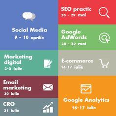 Program cursuri viitoare Rezistenta Online E Commerce, Online Marketing, Ecommerce