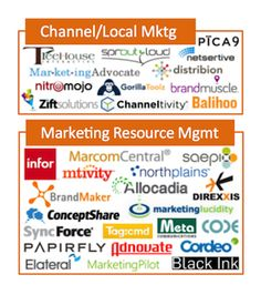 The marketing automation super-collider of 2014 Technology Management, Marketing Technology, Marketing Automation, The Marketing, Super Collider, Infographic, Infographics, Visual Schedules
