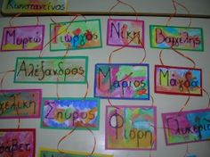 Name Activities, Learn To Read, Gallery Wall, Names, Writing, Education, Learning, Home Decor, School