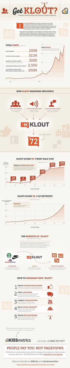 Got Klout? measure and increase your brand's online influence #infographic