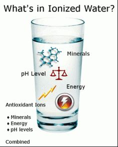 Ionized alkaline water has these healthy qualities