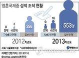 성적우수 40% : 네이버 통합검색