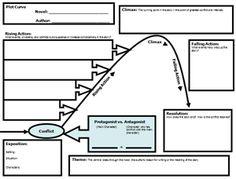 plot diagram graphic organizer | Resources for Idaho Teachers
