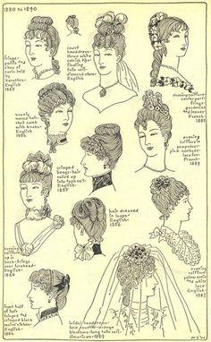 coiffure femme 1880-1890