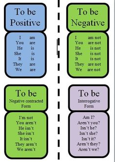 """This freebie is a list of all the conjugations of the most common verbs! -- can be easily printed and hung in the ESL classroom for reference during writing centers / activities. I know my students need constant reminders! ESL World."""""""