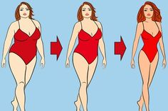 People who want to lose weight know how challenging it can be to shed the extra pounds. The internet has been overwhelmed with millions of diet plans and loses weight methods. Health And Nutrition, Health Tips, Health Fitness, Health Yoga, Rheumatische Arthritis, Water In The Morning, Lemon Water, Ingrown Hair, Yoga Fitness