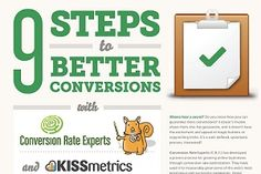 Sales - Over time, insiders in the analytics industry have codified A/B-testing to help clients understand how it all really works. This infographic by KISSmetrics and Conversion Rate Experts highlights one approach . Marketing Channel, Direct Marketing, Inbound Marketing, Marketing Plan, Online Marketing, Social Media Marketing, Digital Marketing, Internet Marketing, Do You Now