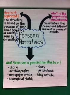 Adventures of a 6th Grade Teacher: Personal Narrative Anchor Chart by Hulilani