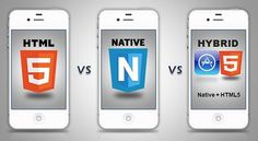 Confused between Native Vs. Web Vs. Hybrid? Go for the Right Mobile App Development Method!