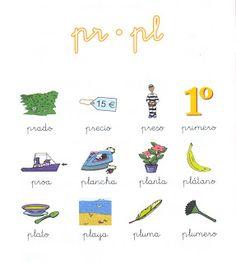 material Blog, Teacher, Map, Montessori, Google, Phonetic Alphabet, Kids Letters, Lettering Styles, Reading Comprehension