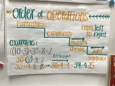 6th grade math anchor charts  Order of operations, pemdas, pemdas stair case, order of operations anchor chart, parenthesis, exponents, multiply, divide, add, subtract