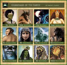 Egyptian mythology: guardians of the earth