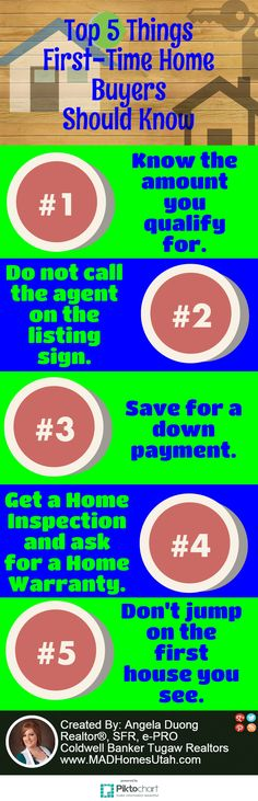 Top 5 things first-time home buyers need to know: http://www.madhomesutah.com/fine/real/estate/blog/20657